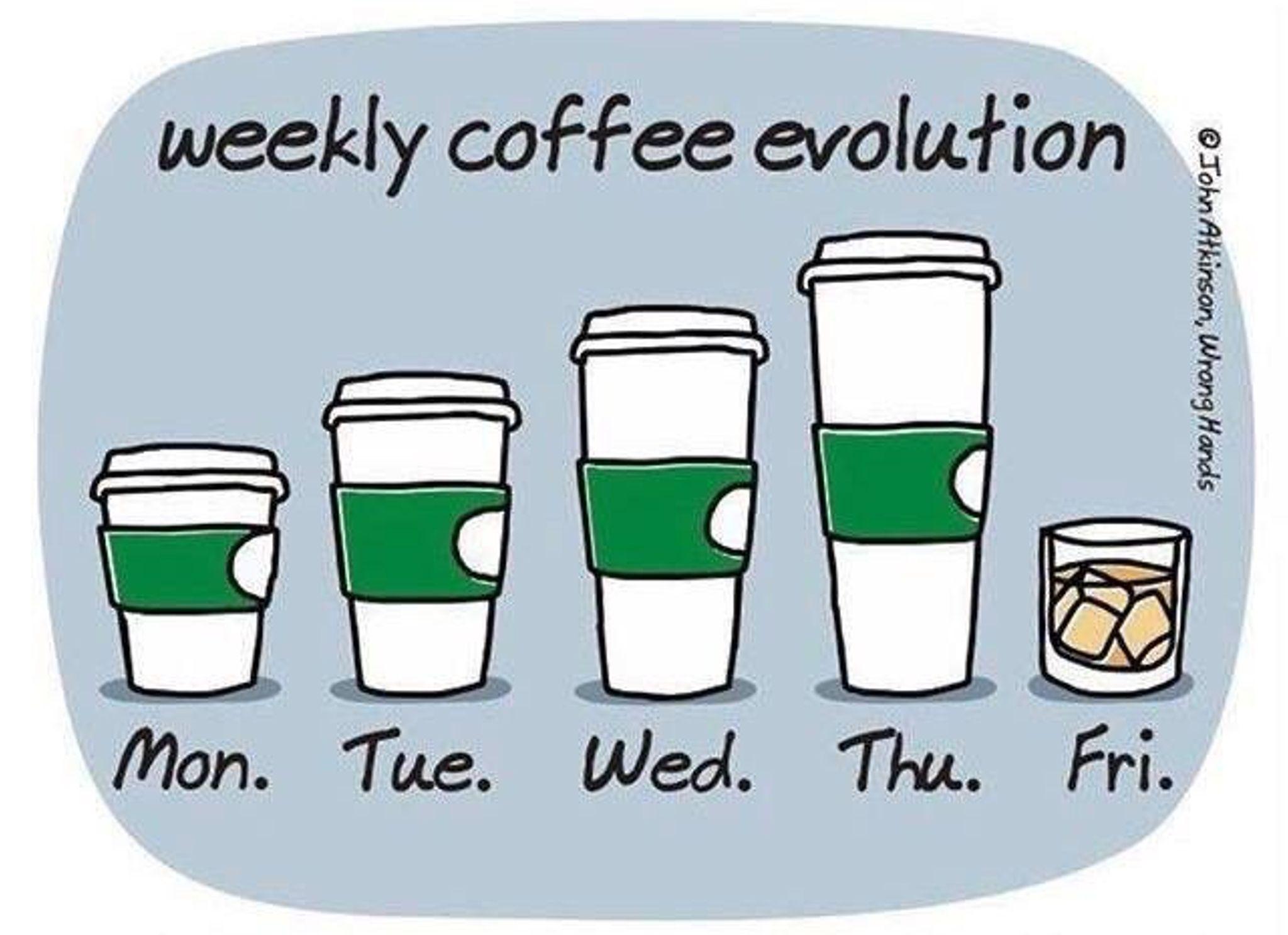 Прикольные статусы про кофе
