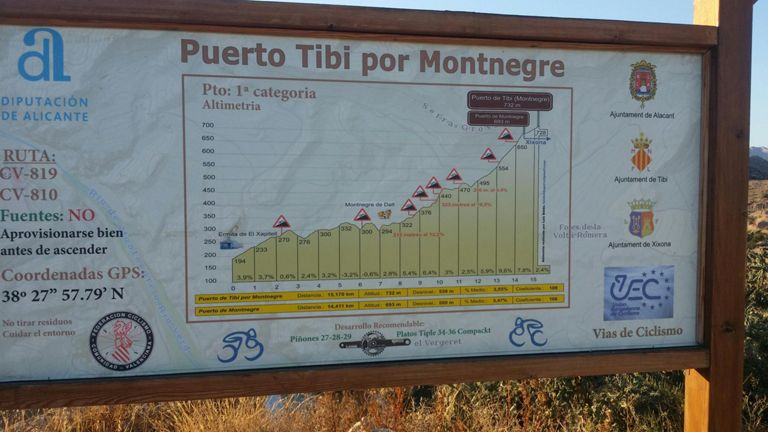 Vuelta en bici vespertina - Tomas Muñoz's 35.9 km bike ride