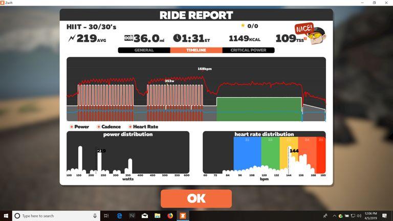 Strava Cyclist Profile | Derek Rush